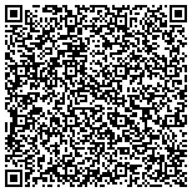QR-код с контактной информацией организации Скутельник С. А., ЧП (Будпослуга)