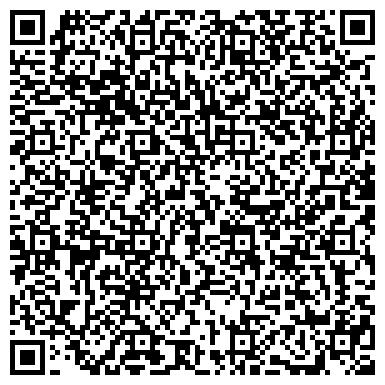 QR-код с контактной информацией организации Окна-Пласт, ООО (VIKNA-PLAST)