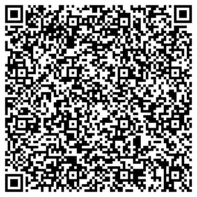 QR-код с контактной информацией организации Викносвит Тернополь, компания