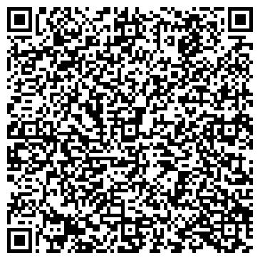 QR-код с контактной информацией организации Хёрманн, Компания (Hormann)