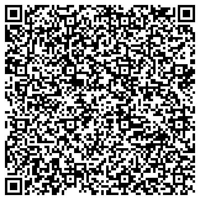 QR-код с контактной информацией организации Panda-Interior(панда-интериор), ЧП