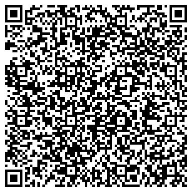 QR-код с контактной информацией организации Днепроресурс, ЧКП