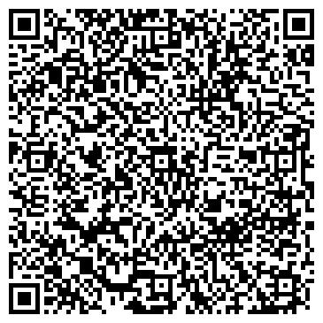 QR-код с контактной информацией организации Папирленд-плюс, ООО