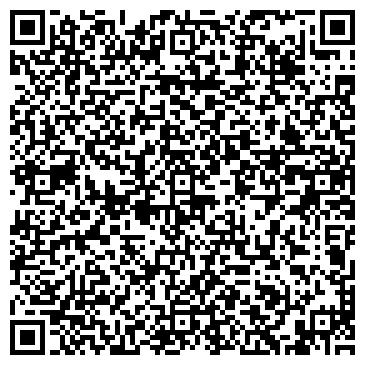 QR-код с контактной информацией организации TM Bistot - Электро 2005 , ЧП