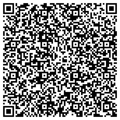 QR-код с контактной информацией организации Двери в Костанае МетМаВит, ИП