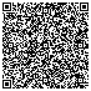 QR-код с контактной информацией организации Realtherm (Реалтерм), ИП