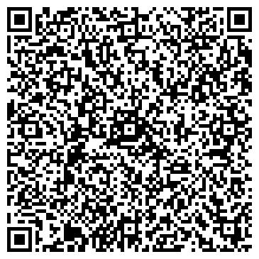 QR-код с контактной информацией организации Авантаж,ИП