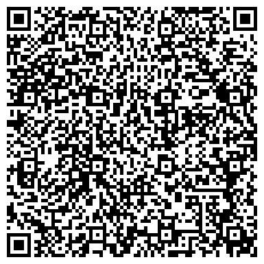 QR-код с контактной информацией организации OOO НПП Промтепломаш плюс