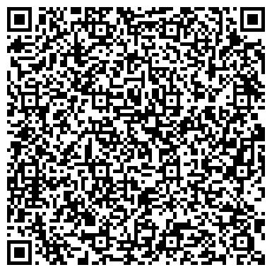 QR-код с контактной информацией организации Некрасовский К.Е., ЧП