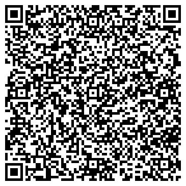 QR-код с контактной информацией организации ГранитПром, ЧП