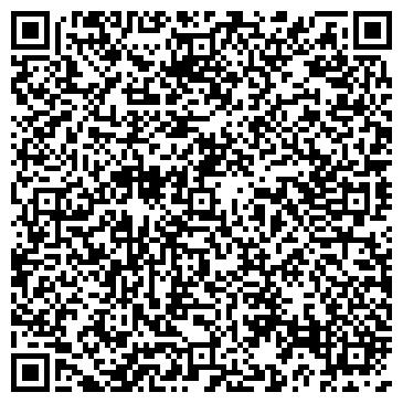 QR-код с контактной информацией организации Ritim-Greso (Ритим Гресо), ООО