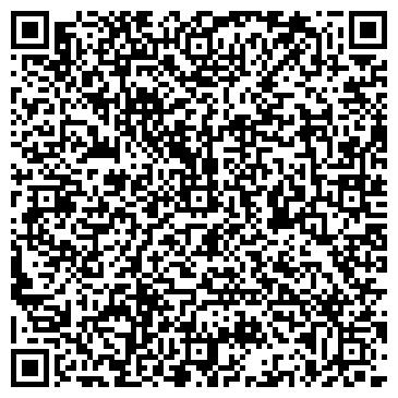 QR-код с контактной информацией организации РЕСУРС ГРУППА АГРОПРЕДПРИЯТИЙ