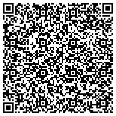 QR-код с контактной информацией организации Стройматериалы (Мокиенко В.В.), СПД