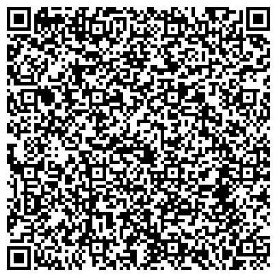 QR-код с контактной информацией организации Юнитеко, ООО