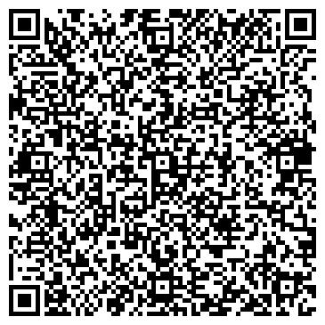 QR-код с контактной информацией организации Семка М. Ю., ЧП