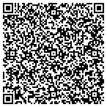QR-код с контактной информацией организации Группа компаний Изобуд, ООО