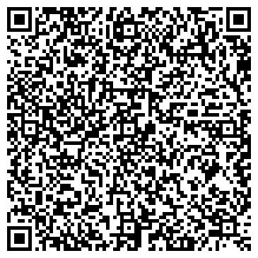 QR-код с контактной информацией организации Окна Жалюзи Ролеты, СПД