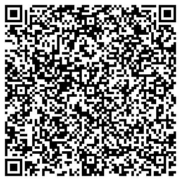 QR-код с контактной информацией организации Гротеско, ЧФ