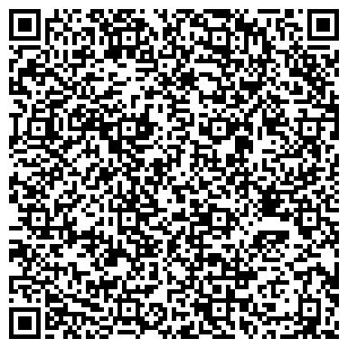 QR-код с контактной информацией организации Гречанов М.В., СПД