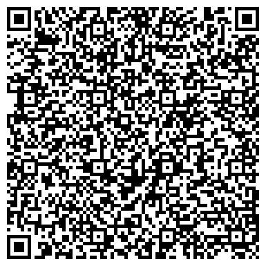 QR-код с контактной информацией организации Вид-Еврозабор, ЧП