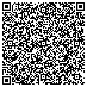 QR-код с контактной информацией организации Сергей Смирнов, ЧП