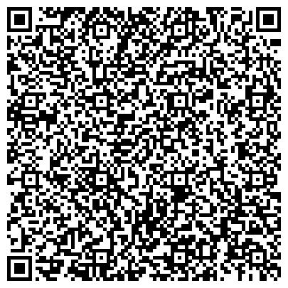 """QR-код с контактной информацией организации Общество с ограниченной ответственностью Группа компаний """"VIATRON"""", отдел продаж (Восточный регион)"""