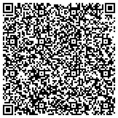 QR-код с контактной информацией организации Глобальные энергосберегающие технологии