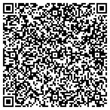 QR-код с контактной информацией организации Automation-door (Автомацион-до), ТОО