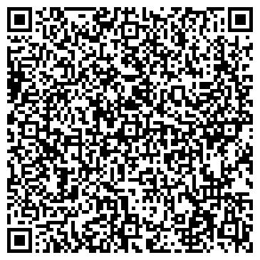 QR-код с контактной информацией организации ЗАО ИЗМЕРИТЕЛЬНЫЕ ТЕХНОЛОГИИ