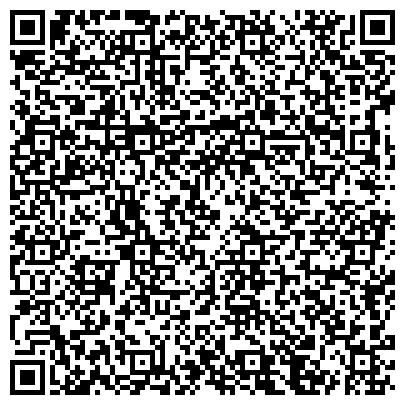 QR-код с контактной информацией организации Etalon TermoPlast (Эталон ТермоПласт), ТОО