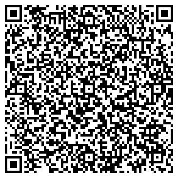 QR-код с контактной информацией организации Котов О.И, ЧП (БетоноРим)
