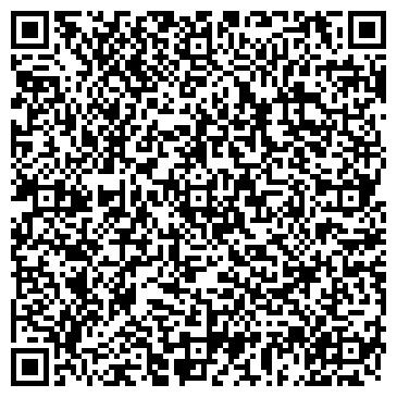 QR-код с контактной информацией организации Магазин «НАХОДКА»