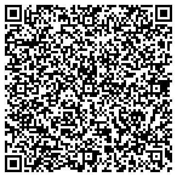 QR-код с контактной информацией организации ООО СТАНКИПРО