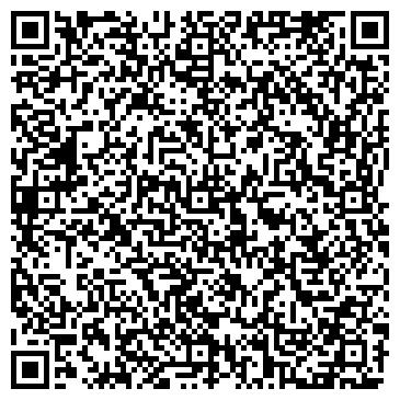 QR-код с контактной информацией организации Нэкопол, СООО