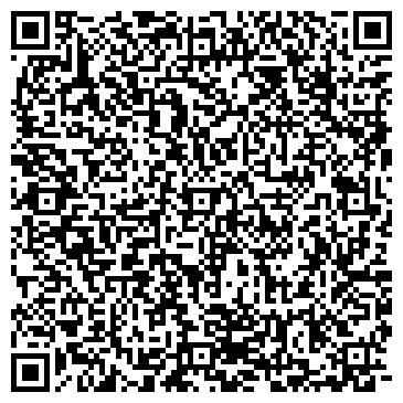 QR-код с контактной информацией организации Объединение Асоциация «Зеленая точка»