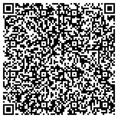 QR-код с контактной информацией организации Входные двери, ЧП, Субъект предпринимательской деятельности