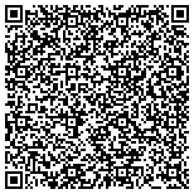 QR-код с контактной информацией организации Родные Окна, ООО (Рідні Вікна)