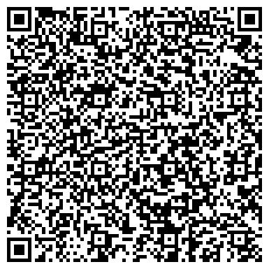 QR-код с контактной информацией организации Дверные технологии, СПД