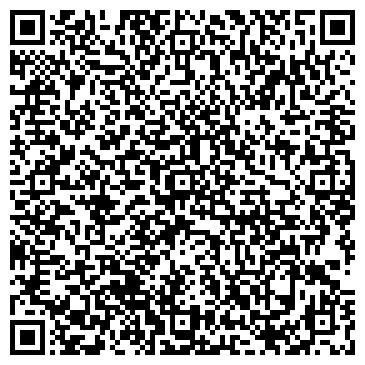 QR-код с контактной информацией организации Окномаркет, ЧП