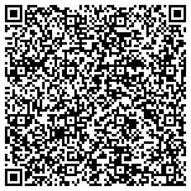 QR-код с контактной информацией организации Южтехногрупп НПП, ООО