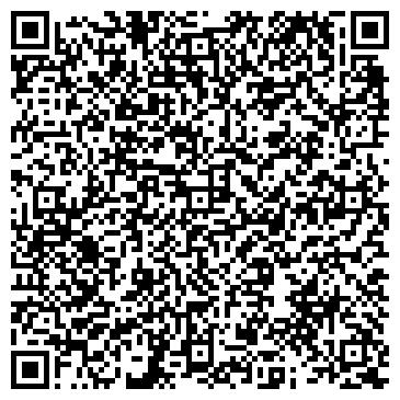 QR-код с контактной информацией организации Желяско Н.Ф., СПД