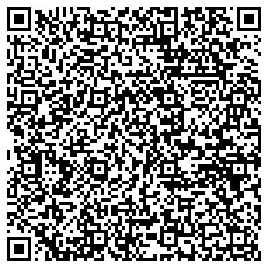 QR-код с контактной информацией организации Промтепломаш плюс, ООО НПП