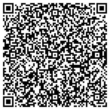 QR-код с контактной информацией организации Херсонес ПКФ, ООО