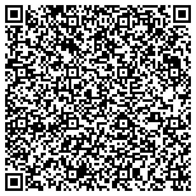 QR-код с контактной информацией организации Гранит-тимбер Трейд, ТГ