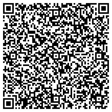 QR-код с контактной информацией организации Термес ТМ, ООО