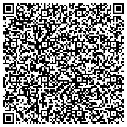 QR-код с контактной информацией организации Супрович Станислав Флорович, СПД (НППАпров)