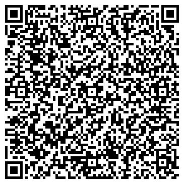 QR-код с контактной информацией организации Нержавейка-Креатив- Дизайн
