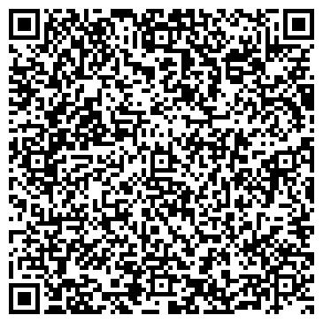 QR-код с контактной информацией организации Новапласт ТМ, ООО