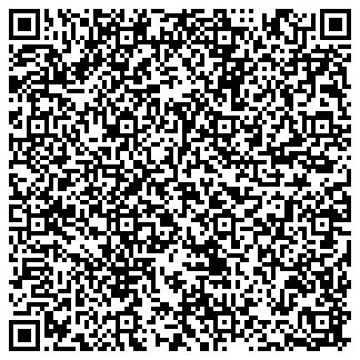 QR-код с контактной информацией организации Промэнергоресурсы, ООО