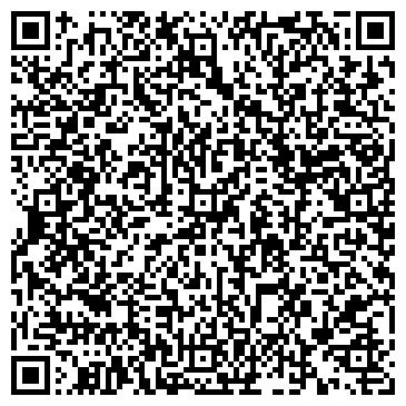 QR-код с контактной информацией организации ЗООЛОГИЧЕСКИЙ МУЗЕЙ